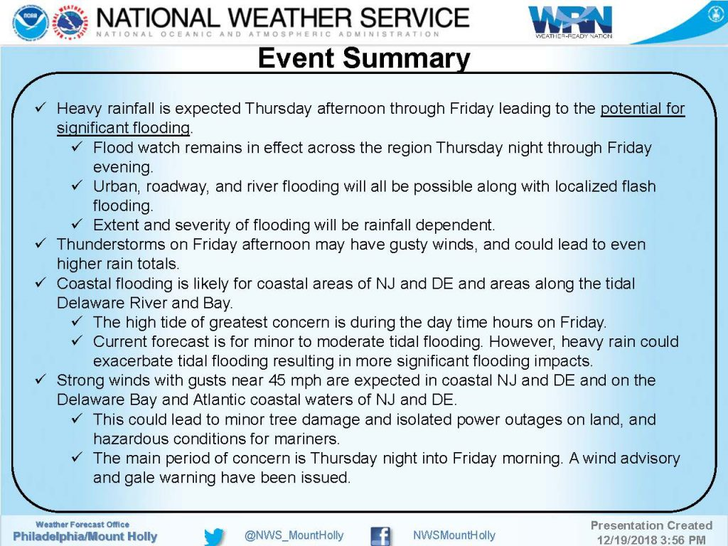 Thurs, December 20th, 10:11am: Flood Watch Continues, Wind Advisory